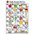 POSTER LEARNING CAN BE FUN EDUCATIONAL POSTER SINGLE SOUNDS ARE FUN